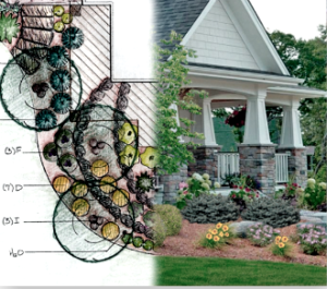 Spokane Landscaping And Lawn Care By Greenscape
